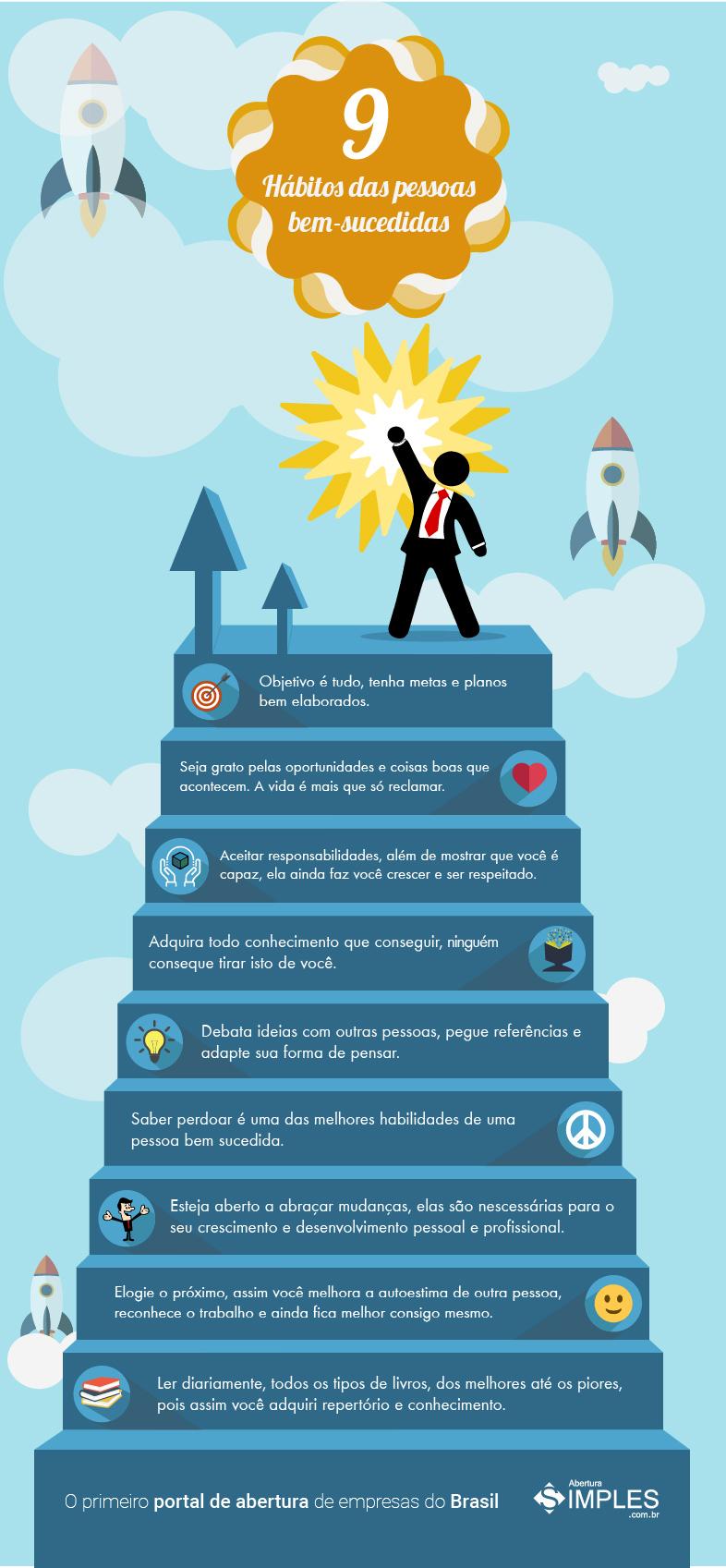Montagem de vetor com uma escada e os 9 hábitos das pessoas bem-sucedidas