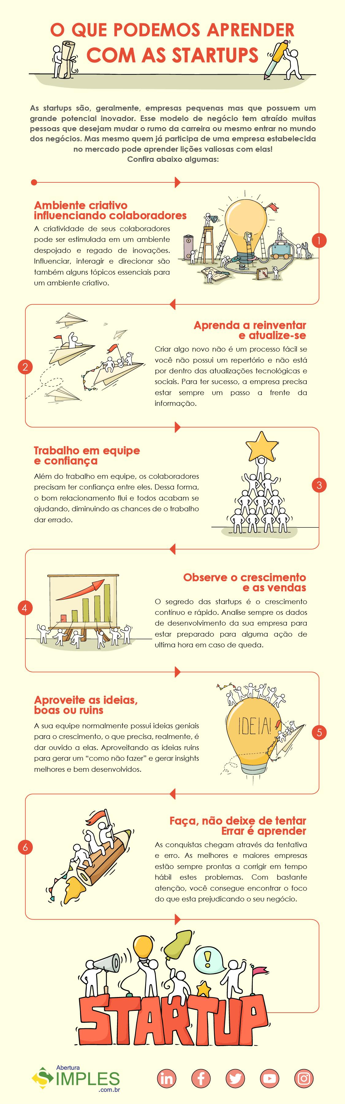 Infográfico com seis lições das startups