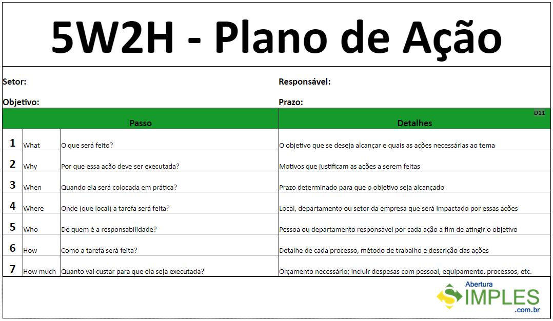 Planilha de ação do método 5w2h