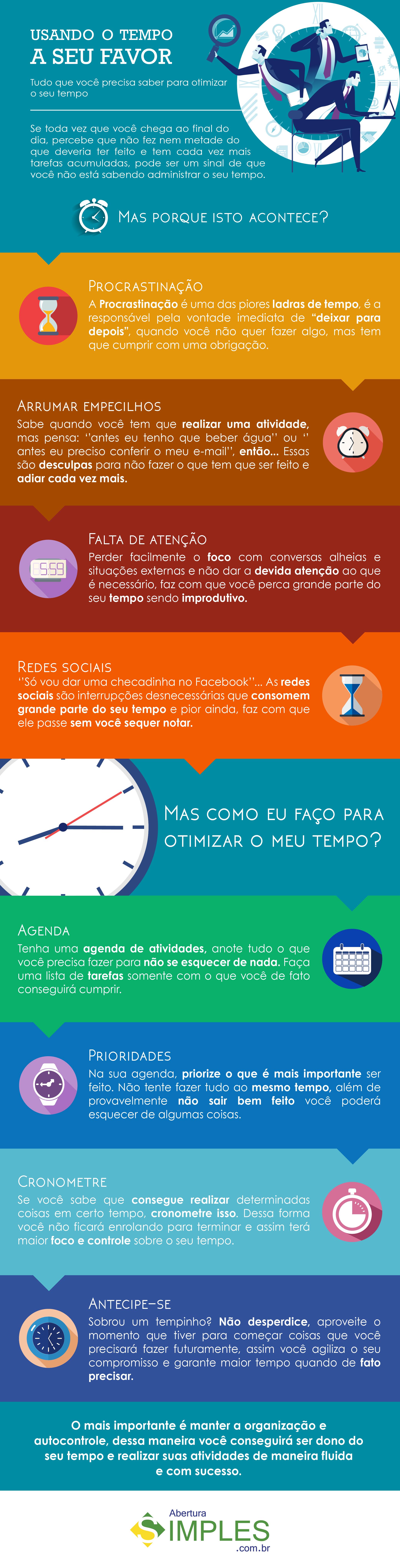 Infográfico sobre como otimizar o seu tempo - Abertura Simples