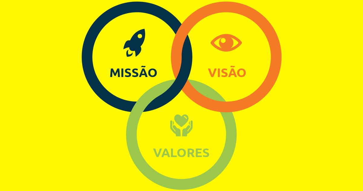Ilustração representando a missão visão e valores de uma empresa