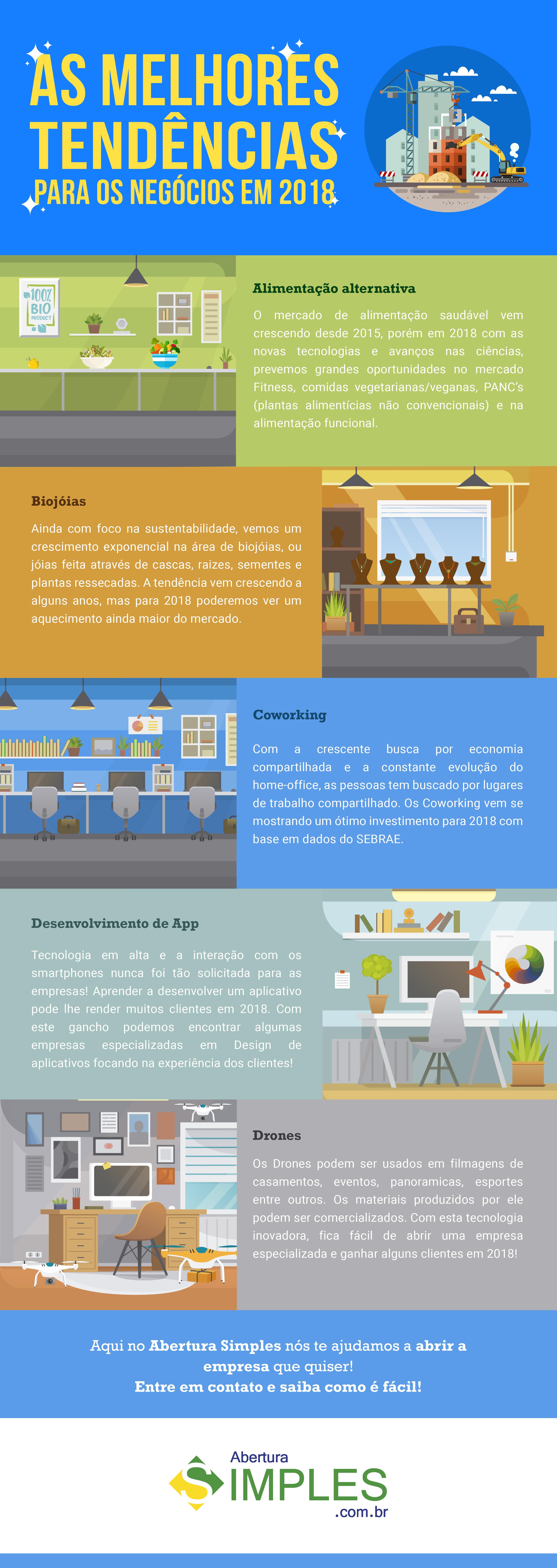 Infográfico sobre as tendências de negócios para 2018 - Abertura Simples