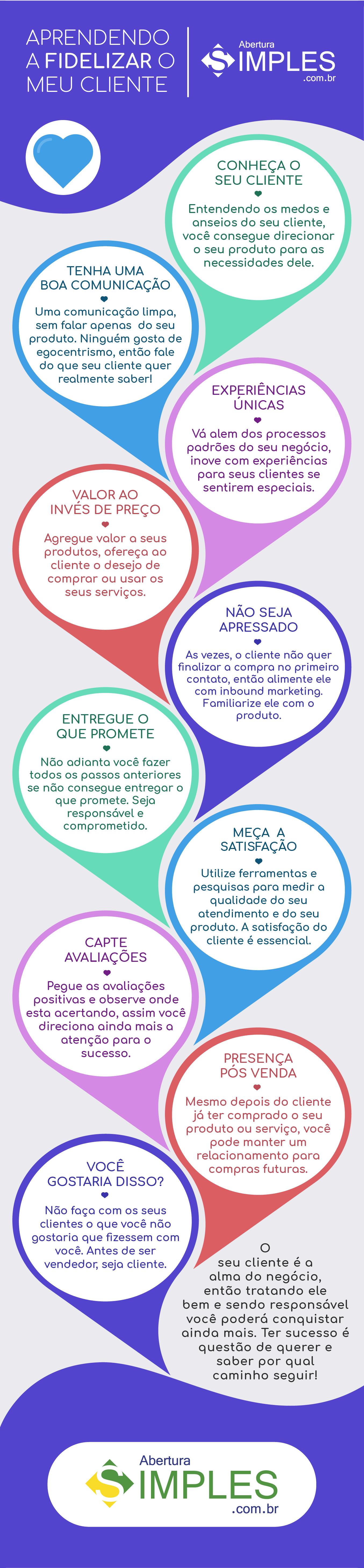 Infográfico: saiba como fidelizar o seu cliente