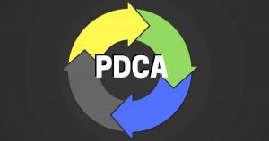 Ilustração do ciclo pdca