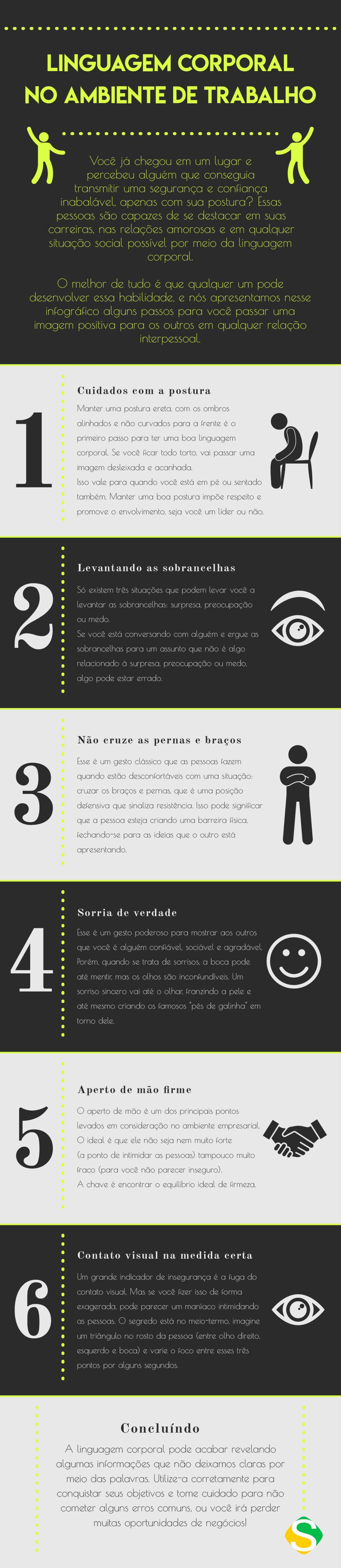 infográfico explicando a linguagem corporal
