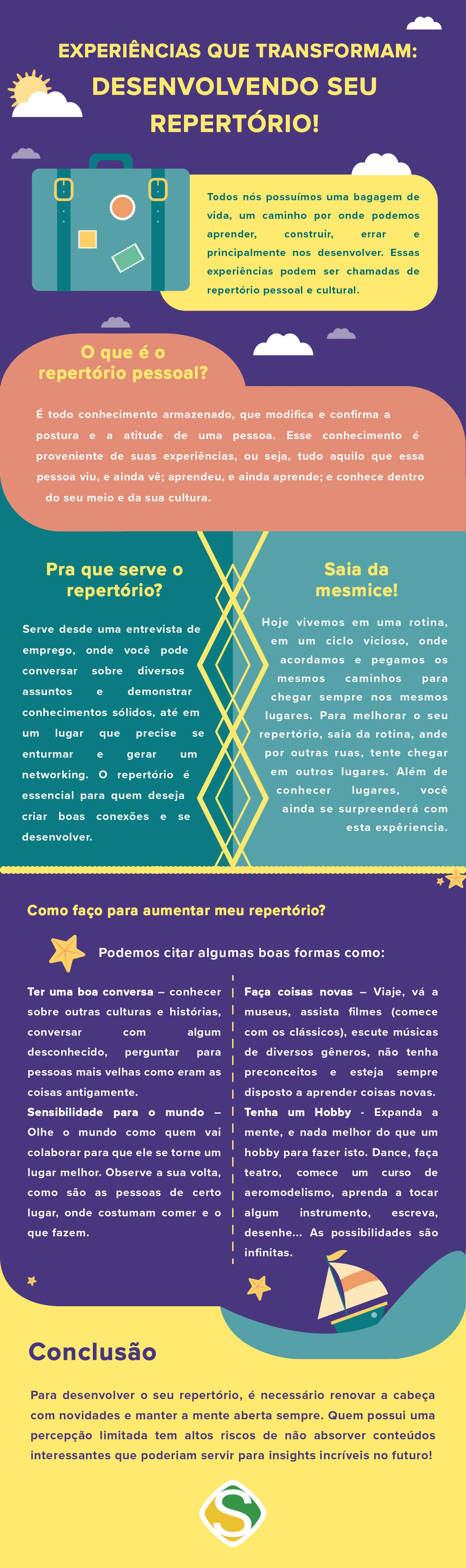 infográfico sobre o desenvolvimento pessoal