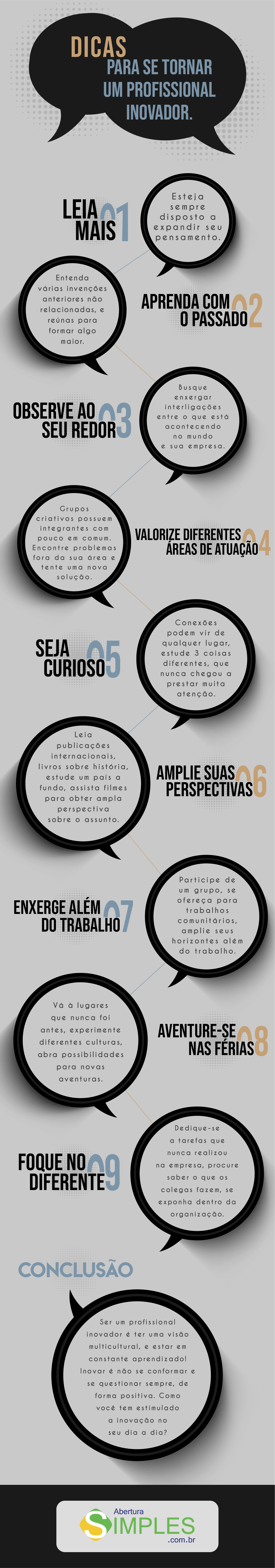 Imagem do infográfico, onde constam dicas de como de tornar um profissional inovador