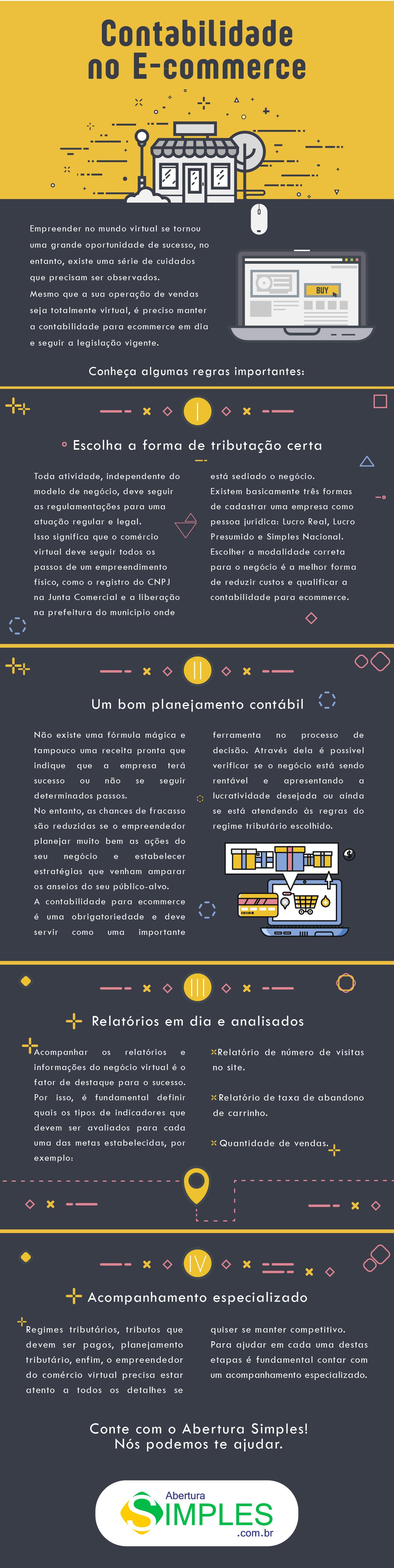 infográfico de Contabilidade no E-commerce