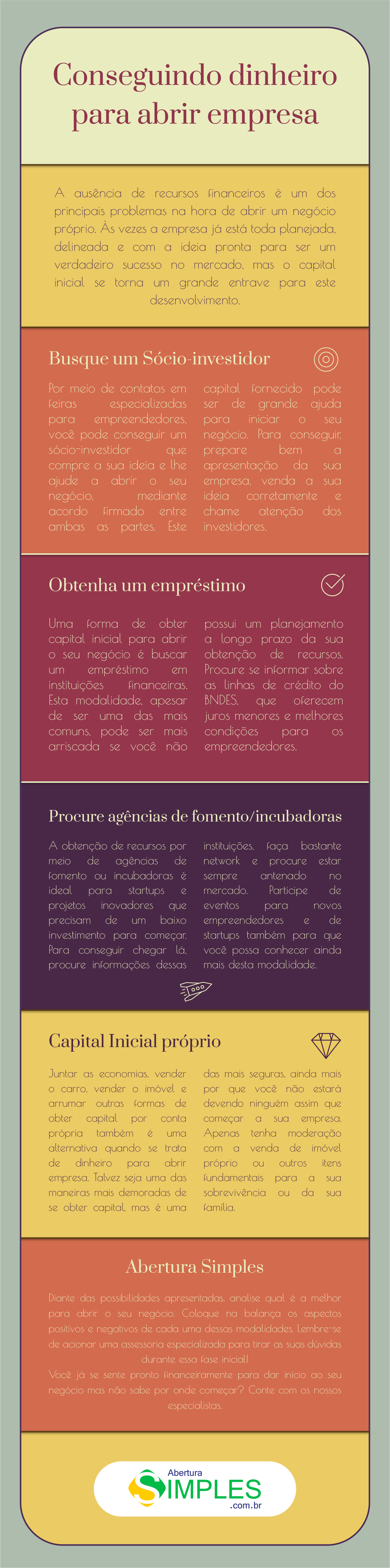 Imagem de um infográfico que mostra algumas dicas de como conseguir capital para abrir a sua empresa