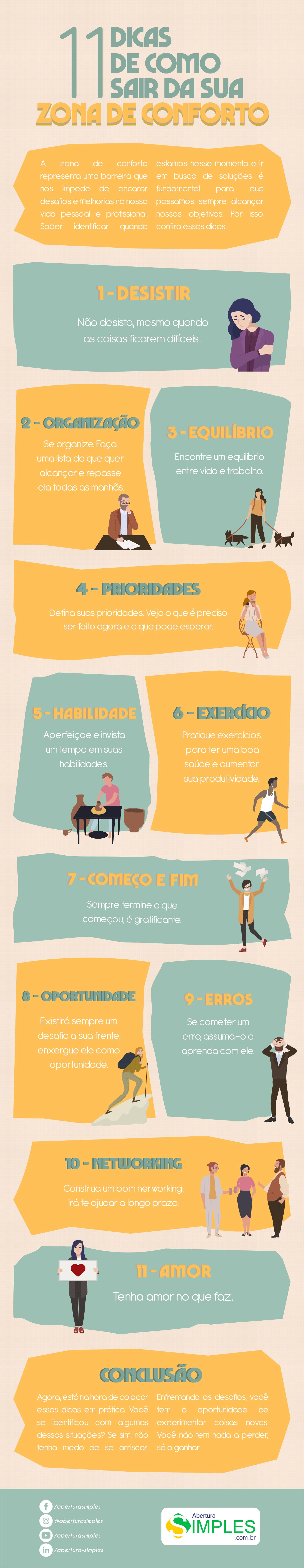 Imagem de um infográfico que mostra as 11 dicas de como sair da sua zona de conforto