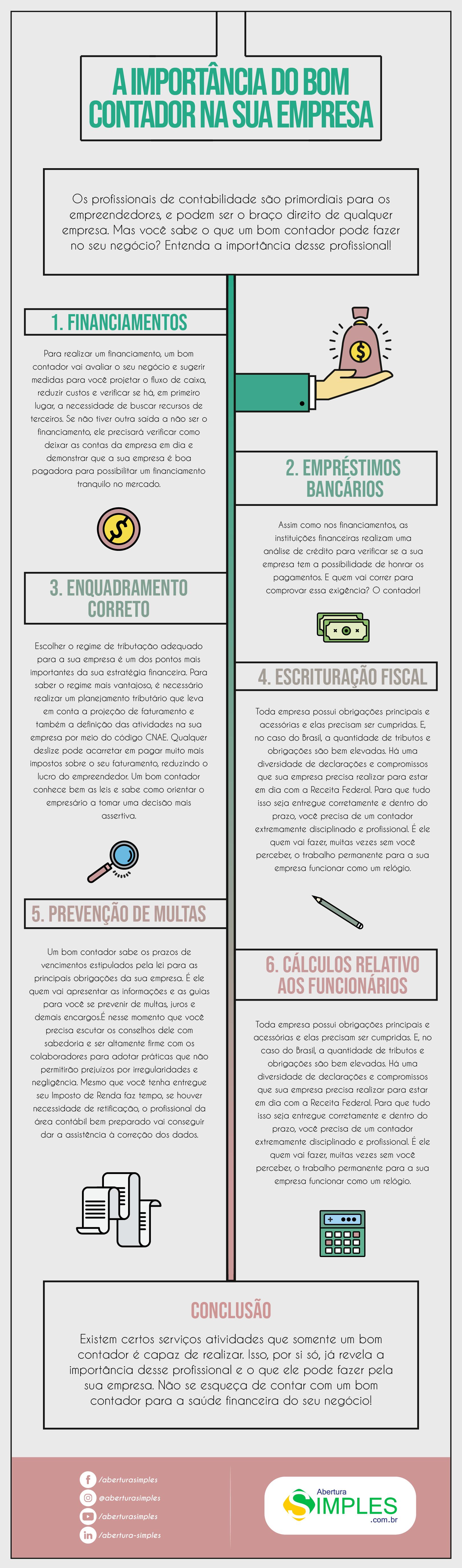 Infográfico descrevendo a importância do contador