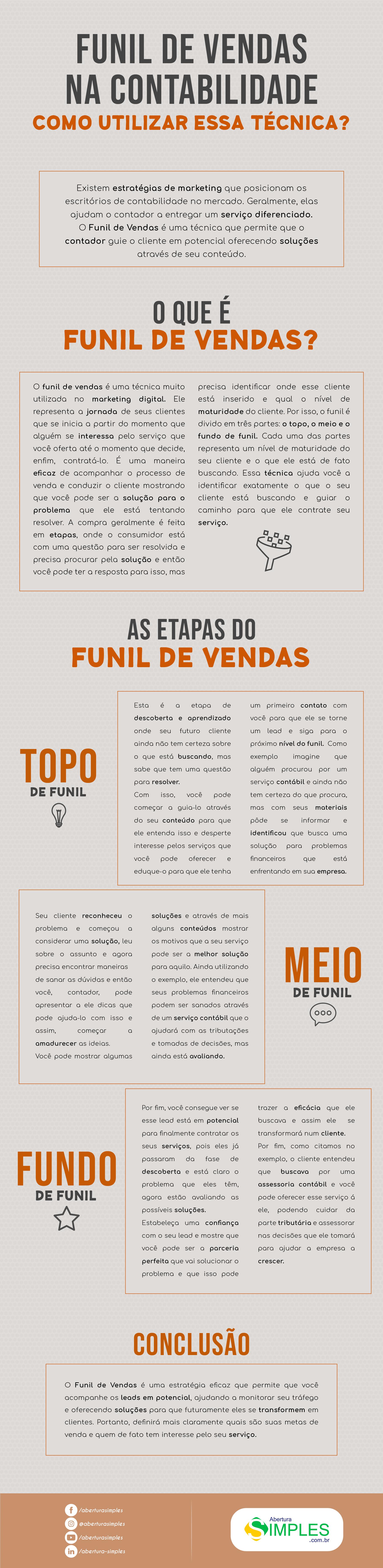 Infográfico mostrando sobre a importância do Funil de Vendas contábil