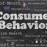 Imagem que contém a expressão comportamento do consumidor para remeter ao assunto abordado no texto
