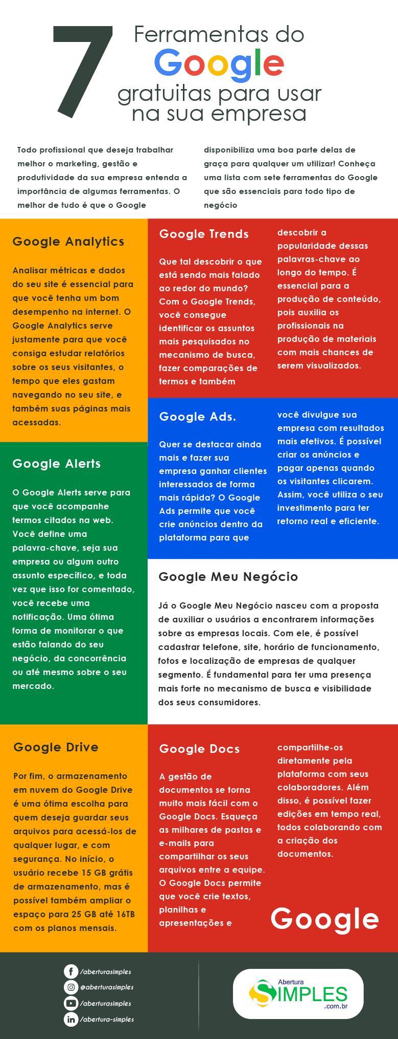 Infográfico com 7 ferramentas do google