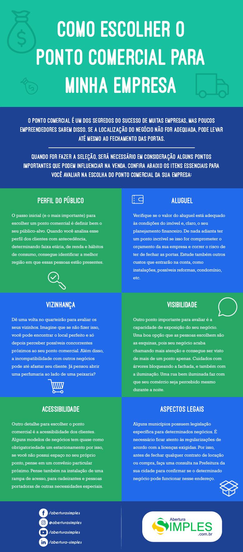 infográfico de dicas de como escolher um ponto comercial para sua empresa